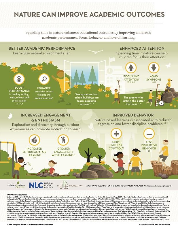 OptOutside for Healthier, Happier Kids « Conserve Wildlife